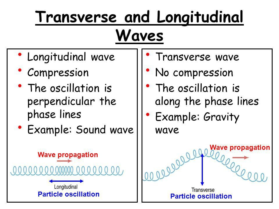 Atmospheric Gravity Waves - ppt video online download