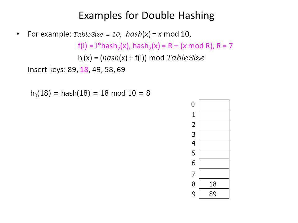 Hashing General idea Hash function Separate Chaining Open ...