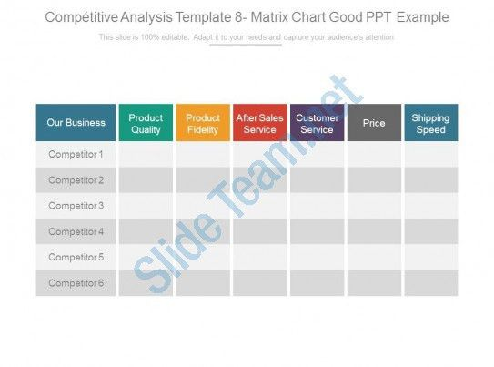 Competitive Analysis Template 8 Matrix Chart Good Ppt Example ...