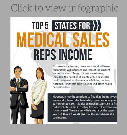Top 5 States For Medical Sales Reps Income by MedReps.com