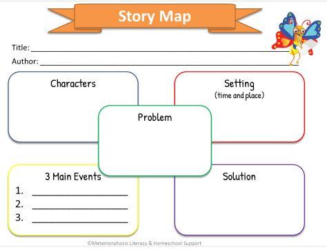 Story Map | metamorphosisliteracy