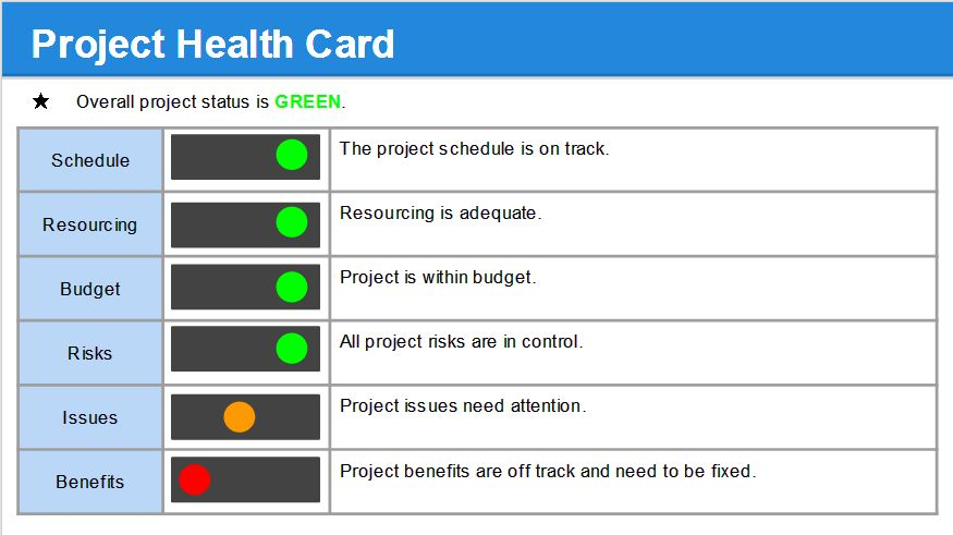 Multiple Project Status Report Template – Project Management ...
