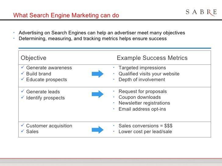 DIgital/Online Marketing Proposal from Industry Leaders