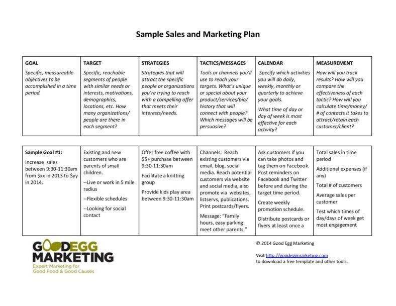 5+ Sales Strategic Plans | Free & Premium Templates