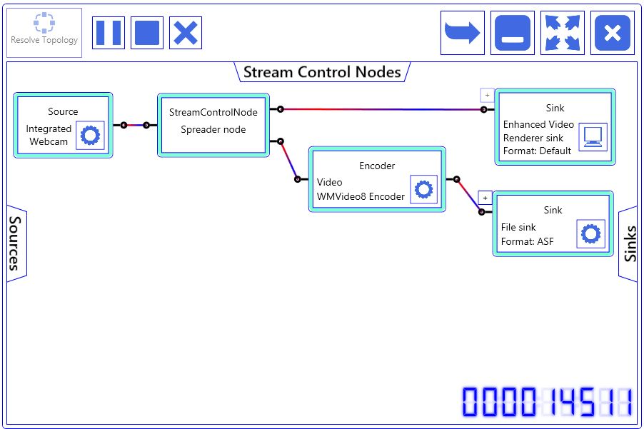 Capture Manager Topology Editor - Capture Manager