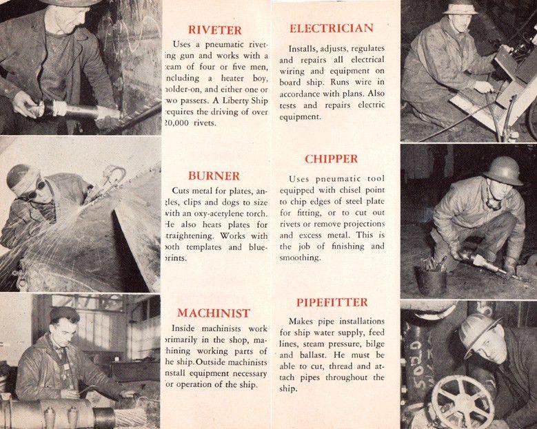 The World War II Kaiser Richmond shipyard labor force « A History ...
