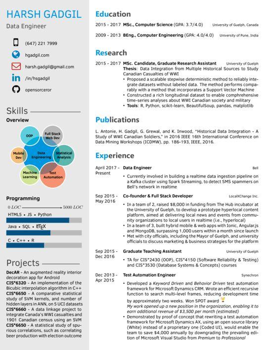Smart Twenty Seconds CV - LaTeX Template - ShareLaTeX, Online ...