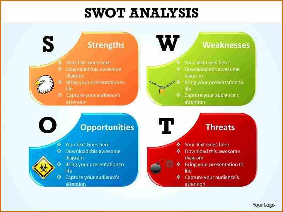 swot analysis template. microsft word 2010 swot analysis template ...