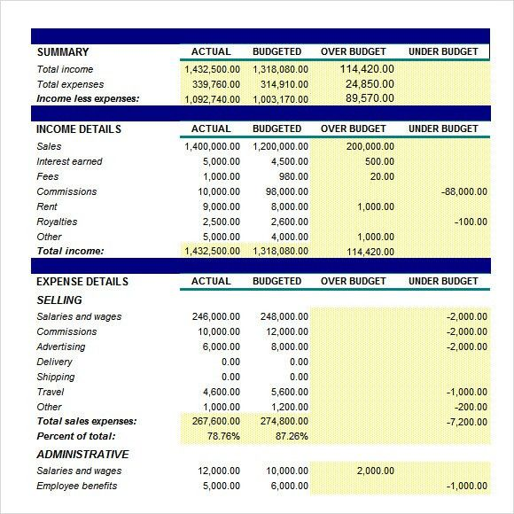 Small Business Budget - 6+ Documents In PDF, Word