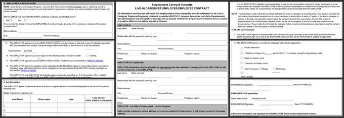 5+ Standard Employment Contract Template – Word, PDF Format