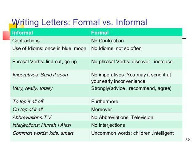English effective writing by prof azhar shoaib