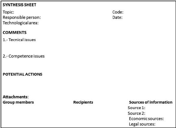 Example of a synthesis sheet. Source: Own elaboration. | Figure 1 of 2