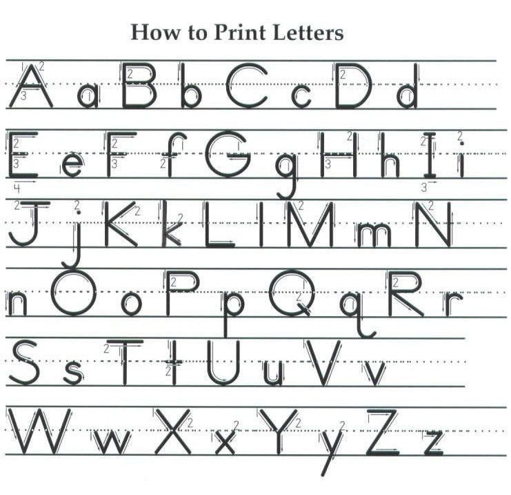 letter formation printables | Here is a diagram showing the Zaner ...