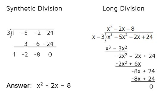 Synthetic Division - Kate's Math lessons