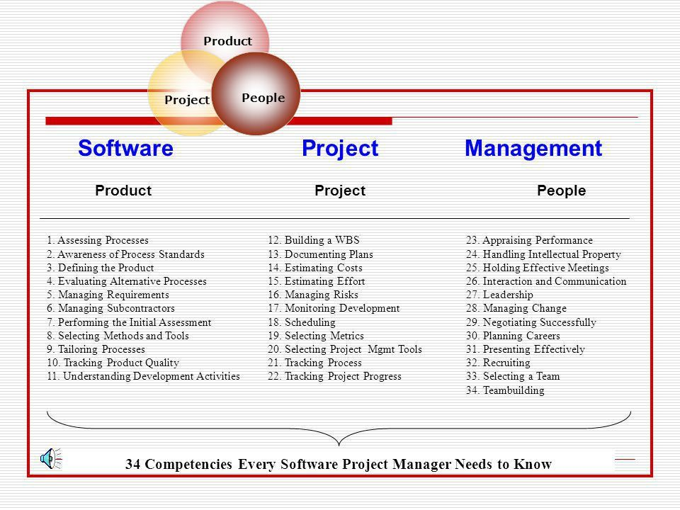 Software Project Management Intro to Project Management - ppt download