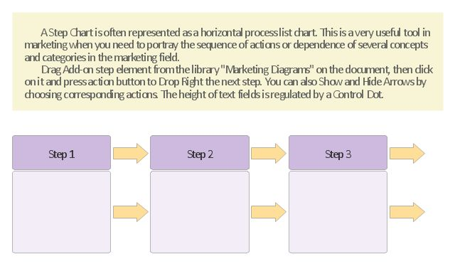Step chart - Template | Process Flowchart | Work Flow Chart | Step ...
