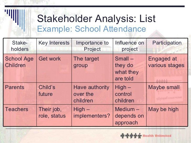 4 Project Pre-Planning & Stakeholder Analysis