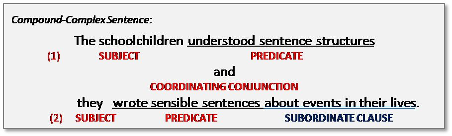 What is a Sentence? - Schools Question TimeSchools Question Time