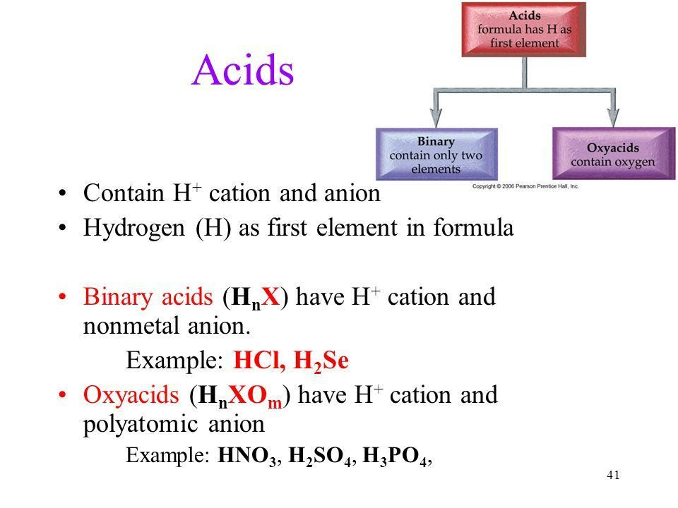 Compounds vs. Elements Compound Table Salt : Soluble crystals ...