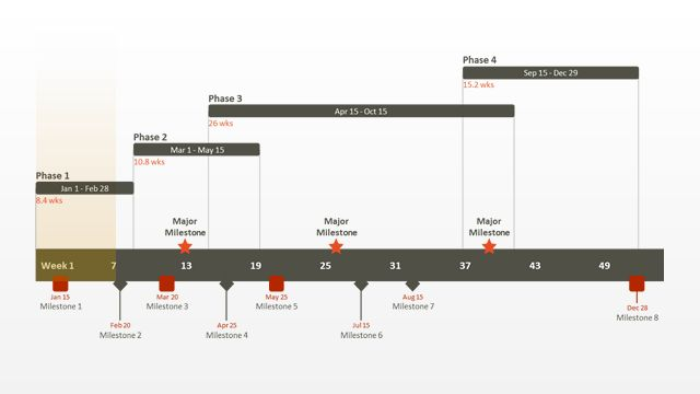 Office Timeline: Sales Plan - Free Timeline Templates