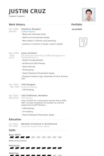 Freelance Resume Sample 20841 | Plgsa.org