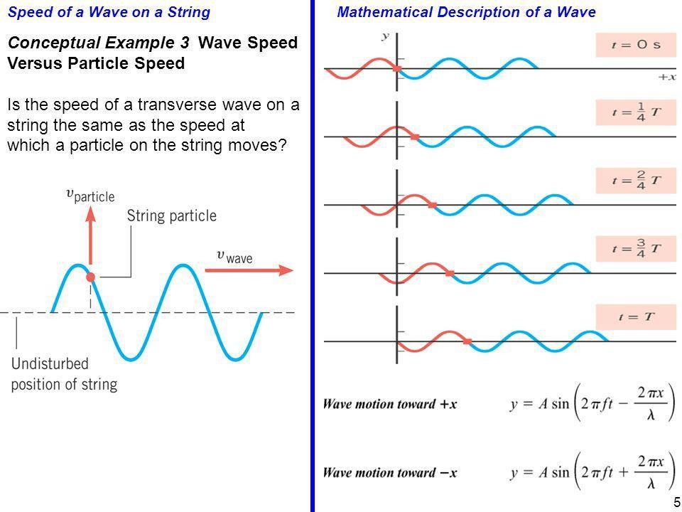 Ch 16. Waves and Sound Transverse Wave Longitudinal Wave - ppt ...