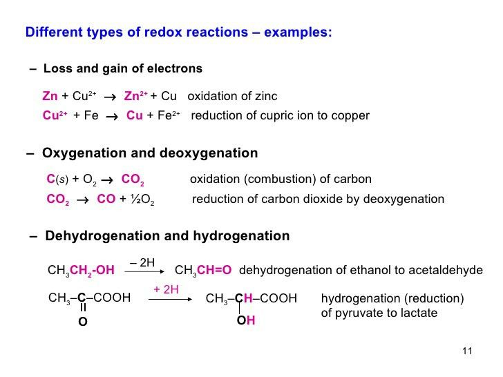 04 redox reactions__dissoln.__precip