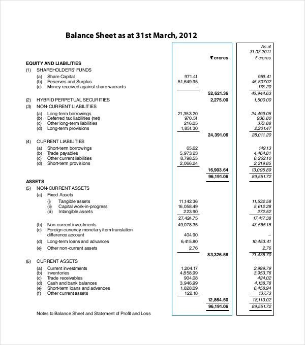 9+ Balance Sheet Examples Download in Word, PDF | Free & Premium ...