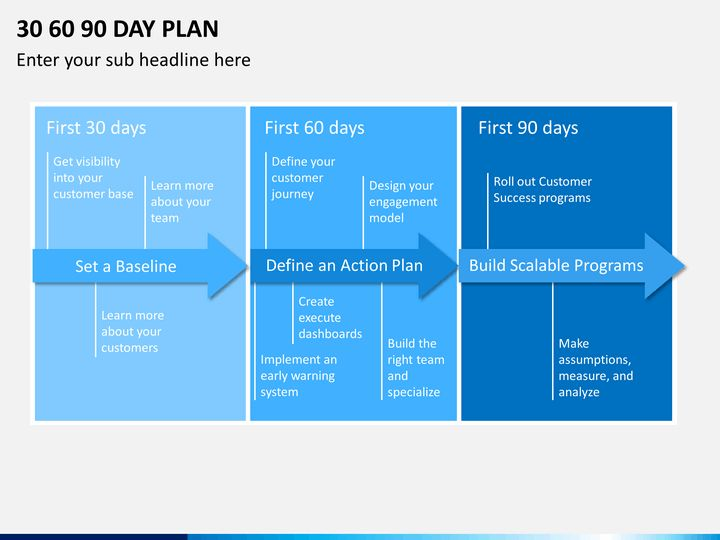 90 day plan powerpoint template 30 60 90 day plan template ...