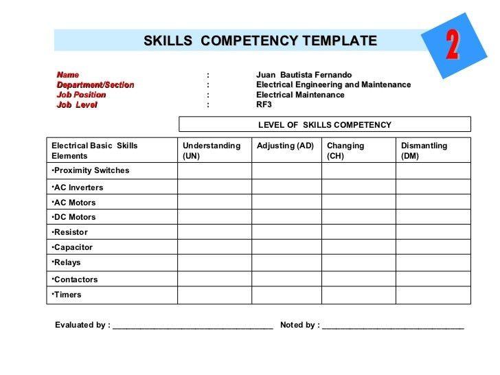 Workshop on Training Needs Analysis