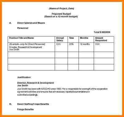 7+ budget proposal format | Proposal Template 2017