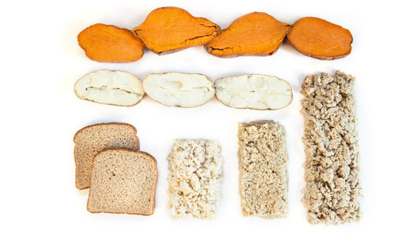 Your Macros: What 50 Grams Of Carbs Looks Like
