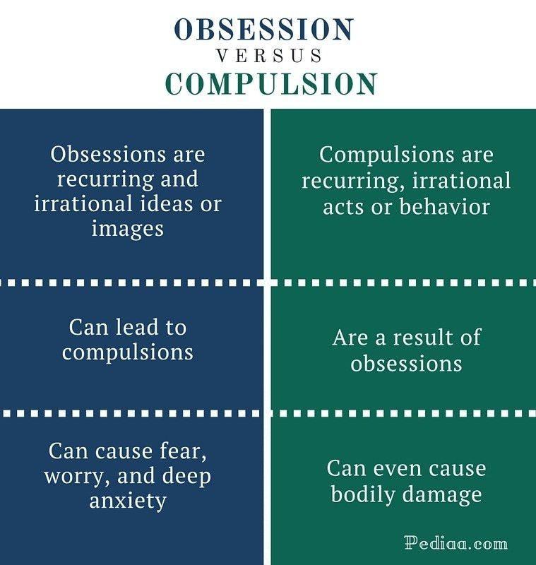 Difference Between Obsession and Compulsion | Meaning, Examples of ...