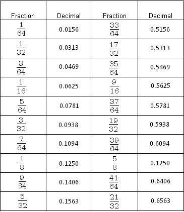Decimals | MathCaptain.com