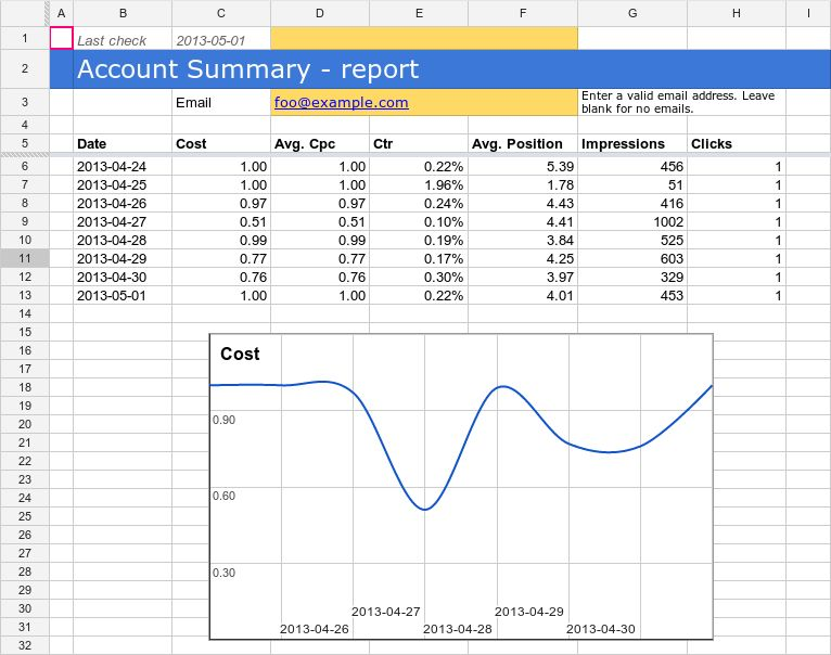 Account Summary Report | AdWords Scripts | Google Developers