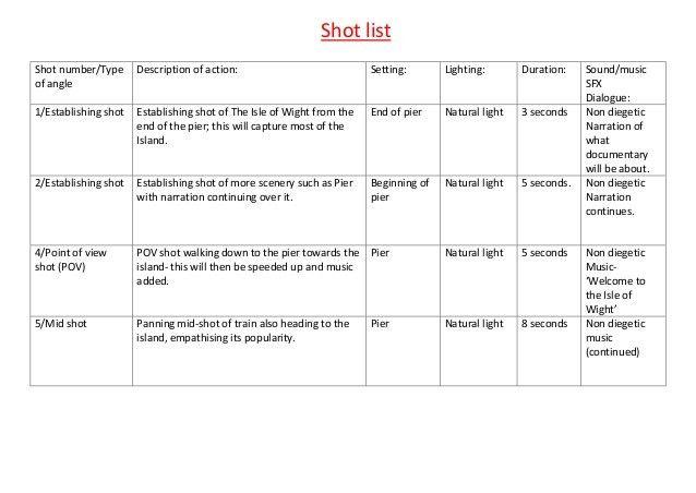 shot-list-1-638.jpg?cb=1385645818