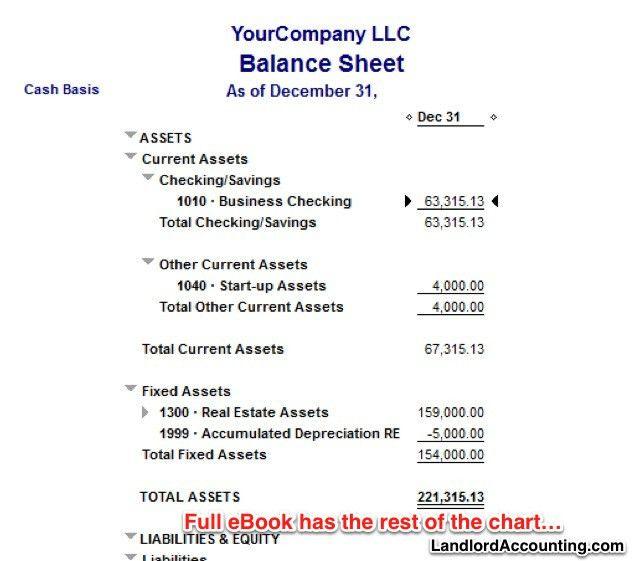sample of balance sheet