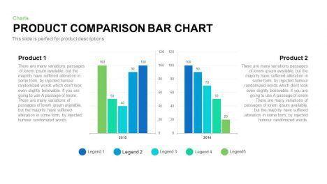 Column & Bar chart | SlideBazaar