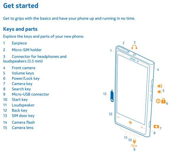 Nokia Lumia 920 and Lumia 820 User Manual now available for ...