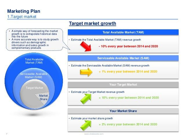Growth Plan Template. Free Strategic Planning Template Strategic ...