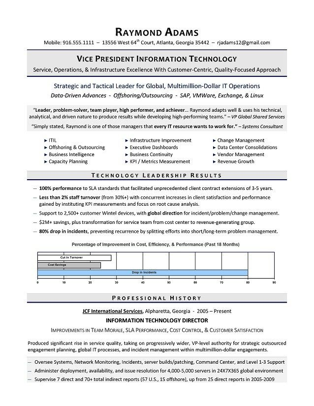 Absolutely Smart It Resumes 11 IT Director Sample Resume - Resume ...