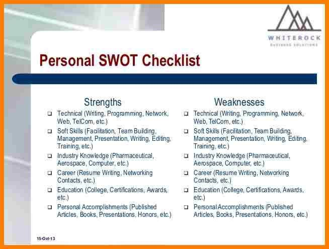 6+ example of personal swot analysis | meal plan spreadsheet