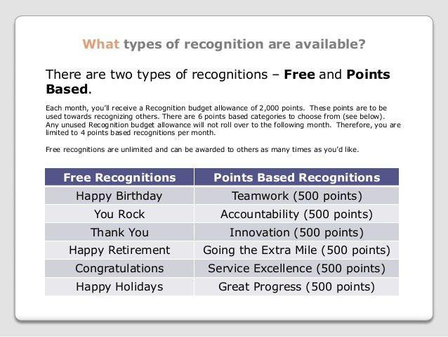 Creating an Employee Rewards & Recognition Program