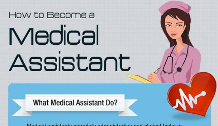 How to become medical office assistant