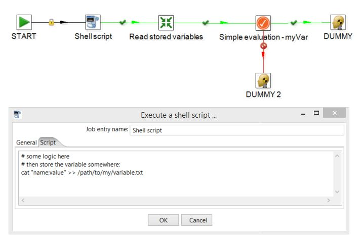 Setting varible from shell script in Pentaho kettle which can be ...