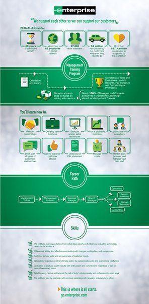 Enterprise Career Overview | Glassdoor