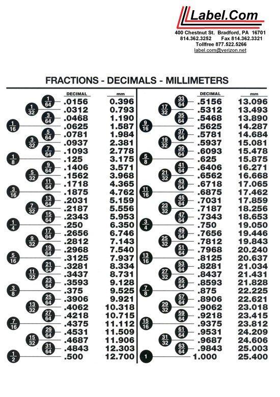 Fraction - Decimal - Millimeter Chart > Label.com
