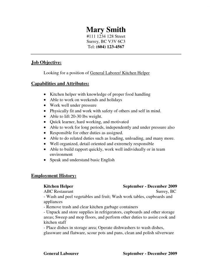 Assistant Kitchen Manager Job Description   Ellajanegoeppinger.com