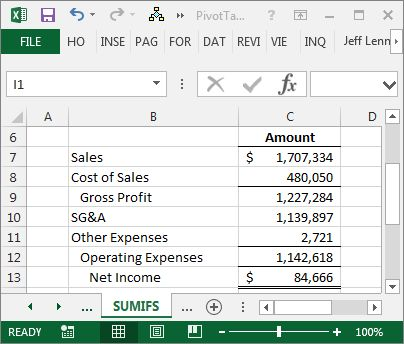 Create an Income Statement with a PivotTable | Excel University