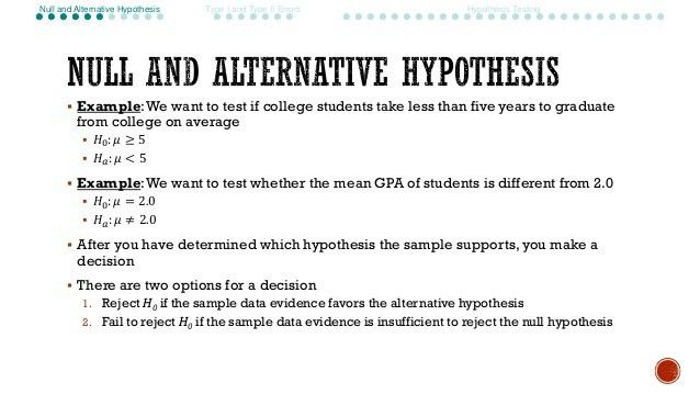 Ch 9 Hypothesis Testing with One Sample - Part I